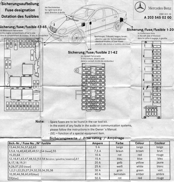 relay diagram for w203 mbworld forums intended for 2002 mercedes s500 fuse box diagram relay diagram for w203 mbworld forums intended for 2002 mercedes 2002 mercedes s430 fuse box diagram at mifinder.co
