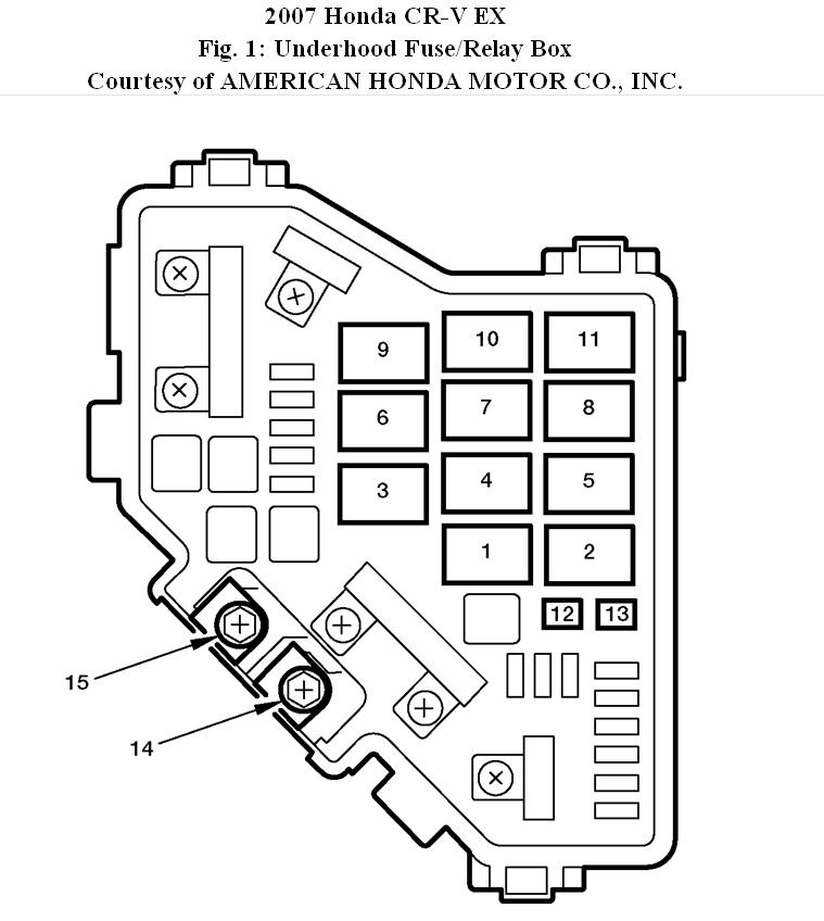 Relay Position: On A 2007 Honda Cr-V What Position In The Under with regard to 2008 Honda Cr V Fuse Box Diagram