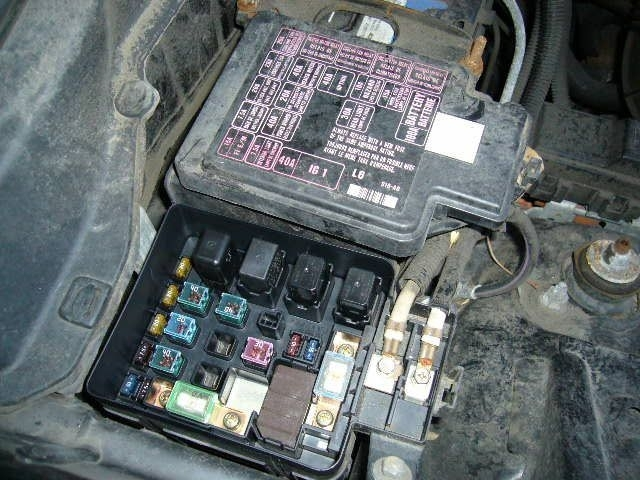 Car fuse box location and wiring diagram