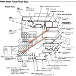 Rl Fuse Box. Rl. Automotive Wiring Diagrams in 2002 Acura Rl Fuse Box Diagram