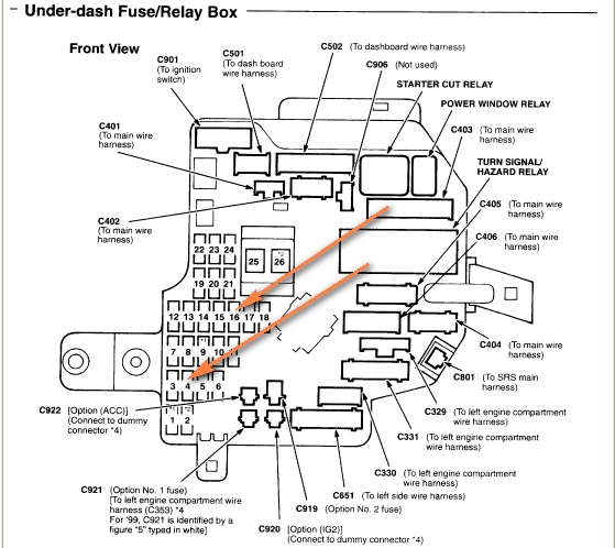 rl fuse box  rl  automotive wiring diagrams with 2005