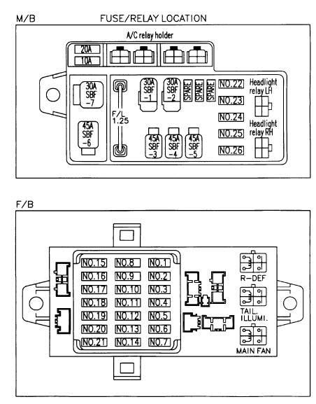 1999 subaru outback fuse box diagram
