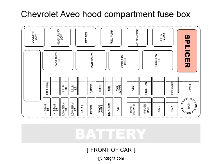 Side Job: Chevy Aveo Lights Not Working « Acura Integra Tips And Diy inside 2005 Chevy Aveo Fuse Box Diagram
