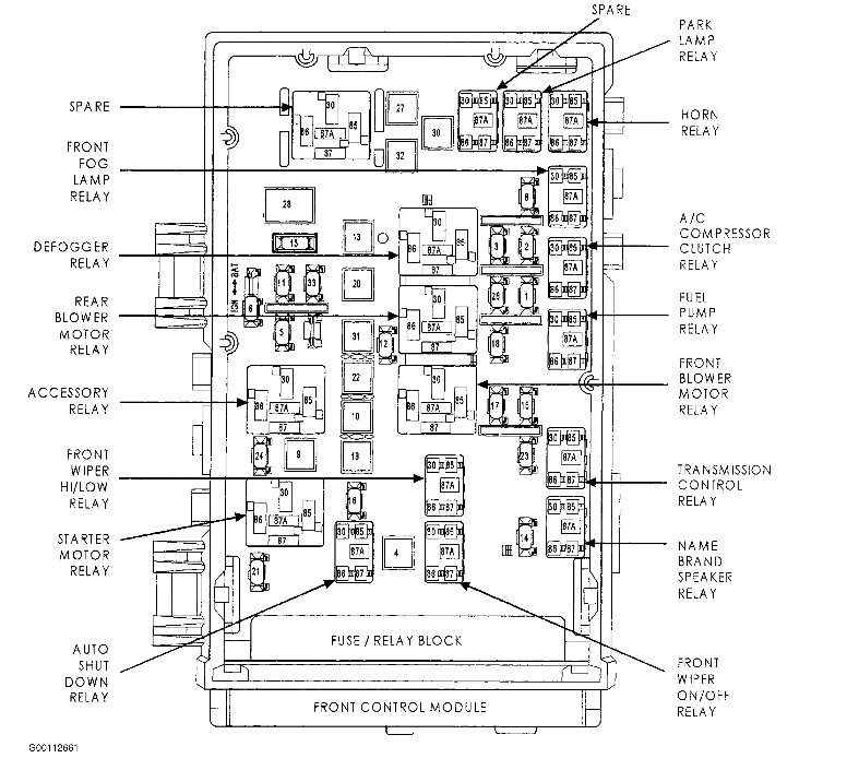 2002 dodge grand caravan wiring diagram  dodge  auto