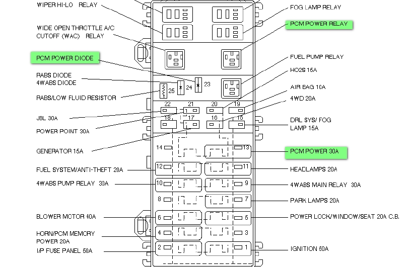 2009 ford explorer fuse box diagram