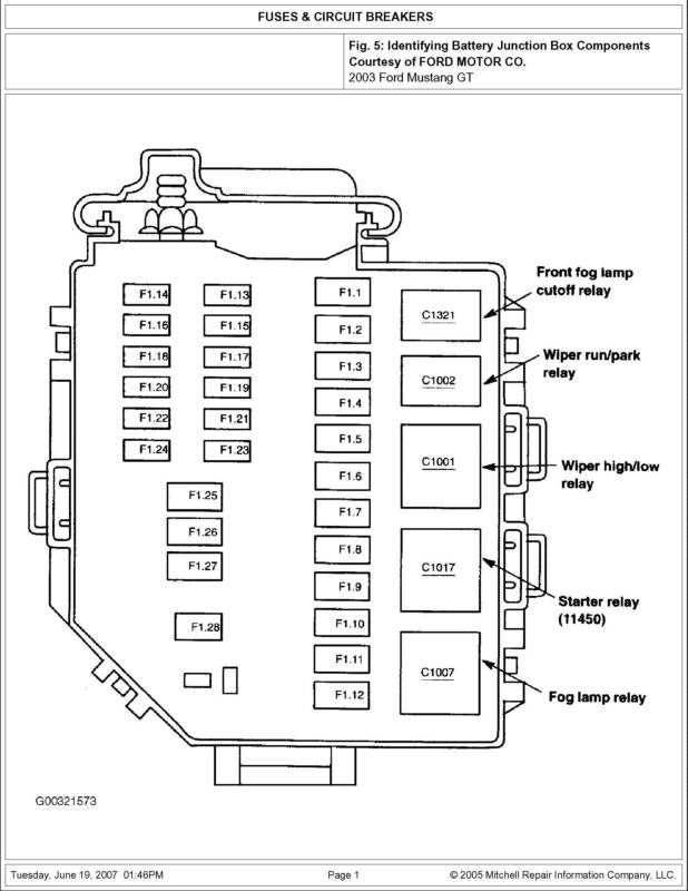 2003 ford mustang fuse box diagram