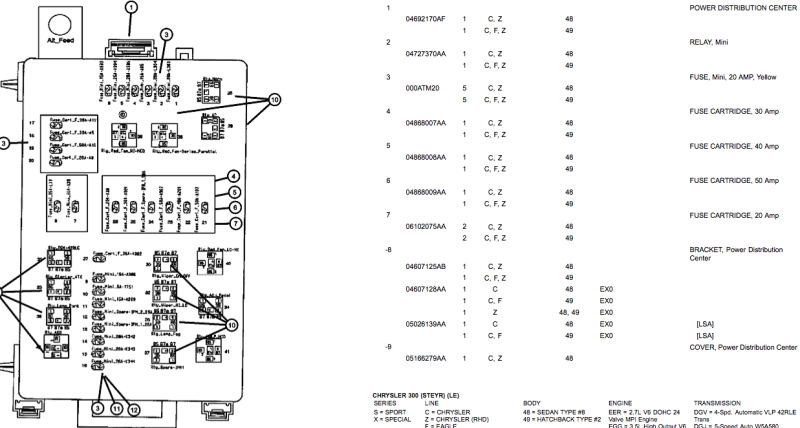 Similiar 05 Chrysler 300 Fuse Box Keywords within 2005 Chrysler 300 Fuse Box Diagram