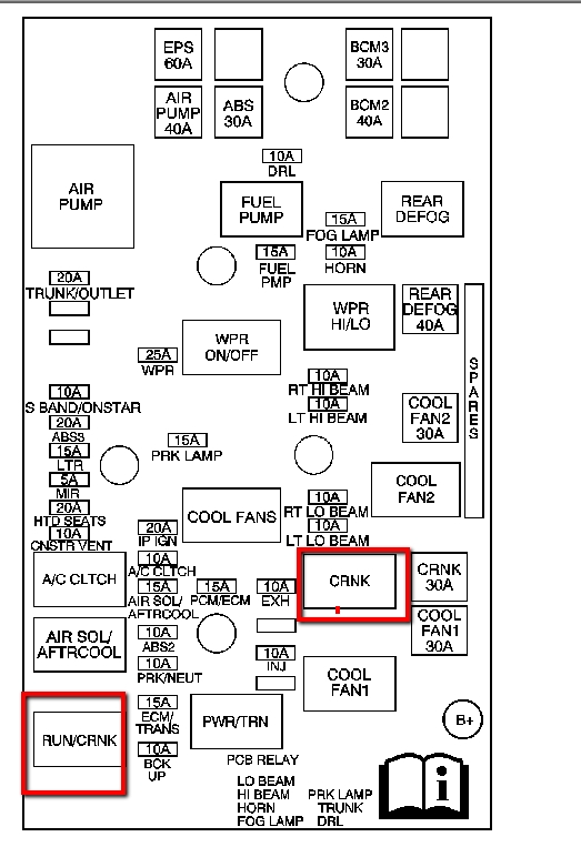 Similiar 05 Cobalt Fuse Box Location Keywords inside 2006 Chevy Cobalt Fuse Box Diagram