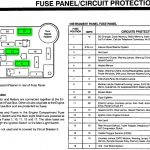 similiar 1990 lincoln town car fuse diagram keywords in 2005 lincoln town car fuse box diagram 150x150 lincoln town car mk3 (1998 2011) 3rd generation fuse box 1988 lincoln town car fuse box diagram at reclaimingppi.co