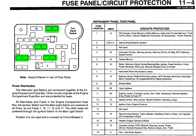 similiar 1990 lincoln town car fuse diagram keywords in 2005 lincoln town car fuse box diagram 2003 lincoln town car fuse box diagram vehiclepad 1988 lincoln 1996 Honda Fuse Box at honlapkeszites.co
