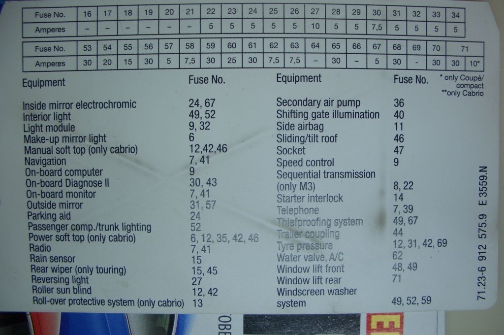 similiar 1995 bmw 325i fuse box diagram keywords in bmw 325i fuse box fuse box diagram bimmerfest bmw forums with bmw 325i fuse box 1995 bmw 325i fuse box diagram at mifinder.co