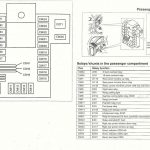 Similiar 1999 Volvo S80 Fuse Box Diagram Keywords in 2001 Volvo S40 Fuse Box