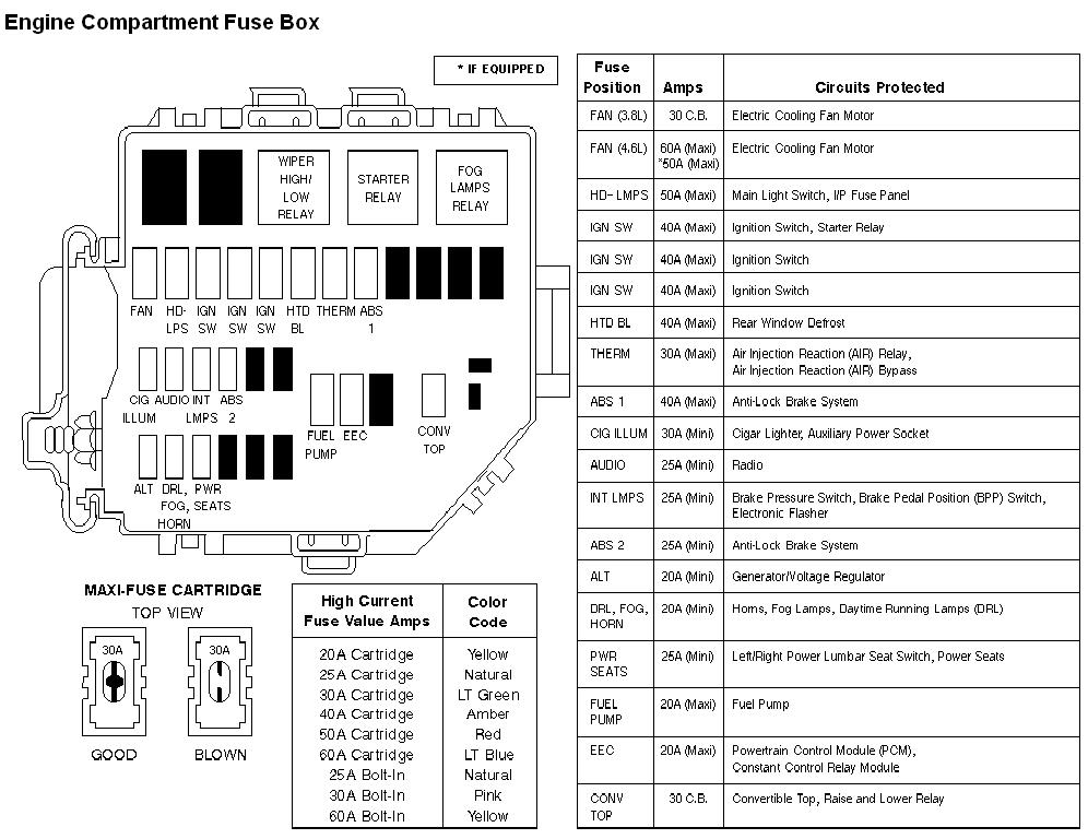 2001 ford mustang gt fuse box diagram html