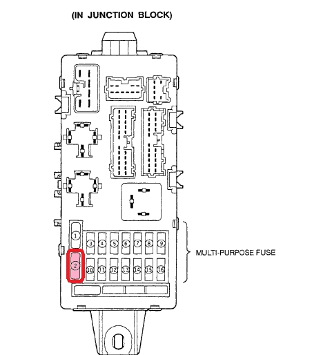 2001 mitsubishi diamante fuse box diagram | fuse box and ... 99 mitsubishi mirage fuse box #12