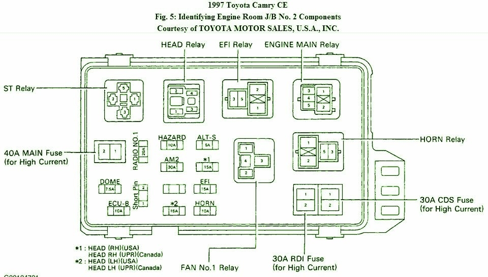 Similiar 2002 Camry Fuse Box Diagram Keywords within 1999 Toyota Camry Fuse Box