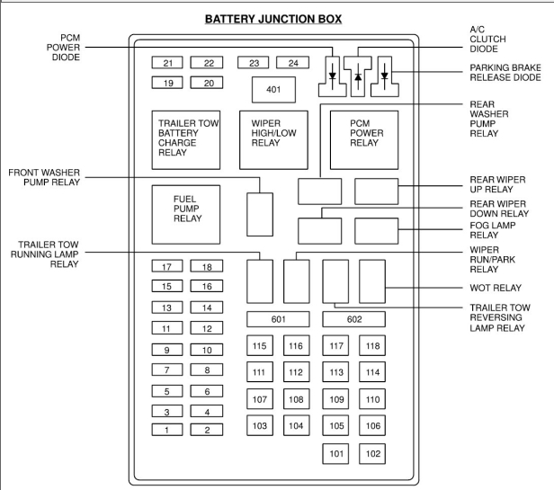 2002 Ford Explorer Power Window Diagram: 2002 Ford Expedition Fuse Box Panel Diagram