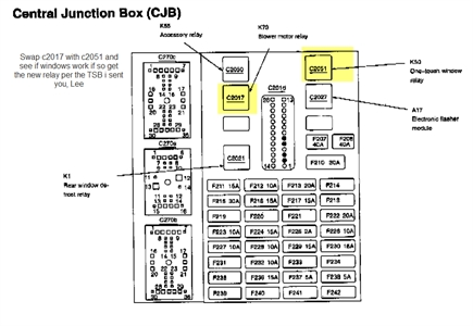 2000 Mercury Sable Fuse Box Diagram | Fuse Box And Wiring ...