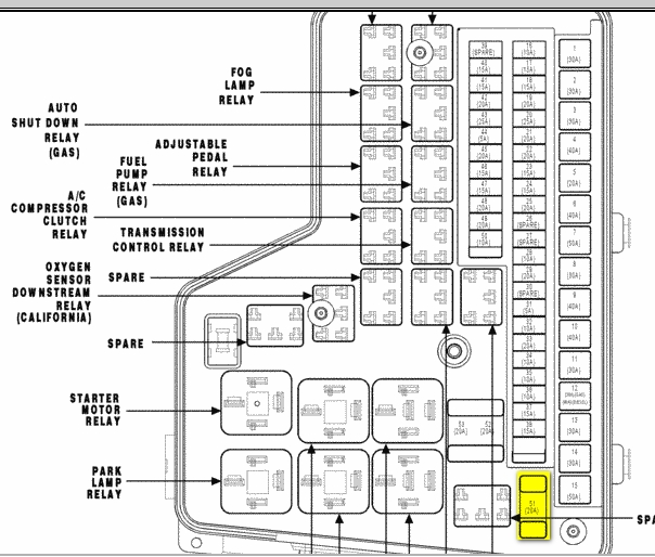 2006 dodge ram fuse box fuse box and wiring diagram