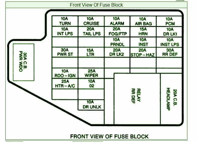 1995 pontiac grand prix fuse box diagram 2000 pontiac montana fuse box diagram | fuse box and ...