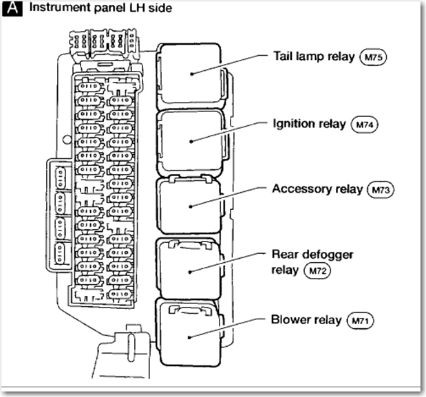Similiar 2005 Nissan Xterra Fuse Box Keywords regarding 2006 Nissan Altima Fuse Box Diagram