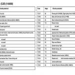 Similiar 2006 Ford Focus Fuse Box Diagram Keywords intended for Ford Focus 2006 Fuse Box Layout