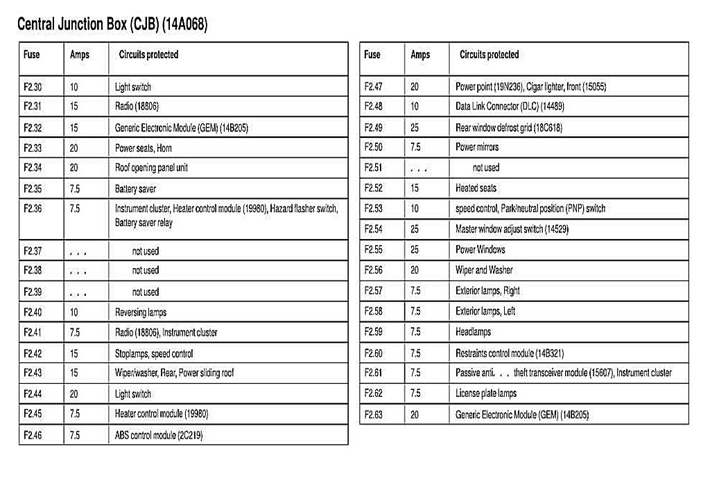 similiar 2006 ford focus fuse box diagram keywords