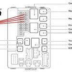 Similiar 2006 Nissan Altima Fuse Panel Keywords intended for 2002 Nissan Altima Fuse Box Diagram