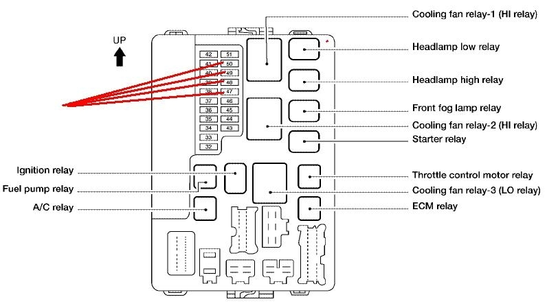 2006 nissan altima fuse box diagram