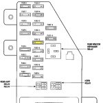 Similiar 2007 Chrysler Sebring Fuse Box Layout Keywords intended for 2005 Chrysler Sebring Fuse Box Diagram