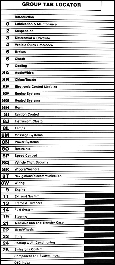 Similiar 2007 Dodge Caliber Fuse Chart Keywords in 2007 Dodge Caliber Fuse Box Diagram