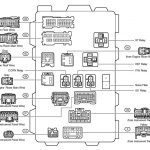 Similiar 2007 Toyota Corolla Fuse Box Diagram Keywords intended for 2007 Toyota Corolla Fuse Box Diagram