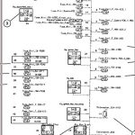 Similiar 2008 Dodge Charger Fuse List Keywords within 2006 Dodge Charger Fuse Box Diagram