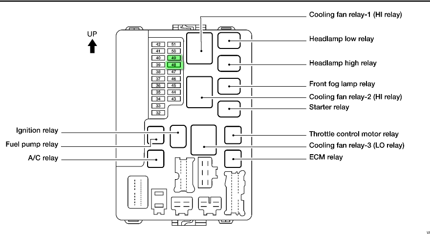 2001 Nissan Sentra Fuse Box Diagram on nissan sentra sensor location