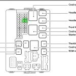 Similiar 2013 Altima Fuse Box Diagram Keywords pertaining to 2006 Nissan Altima Fuse Box