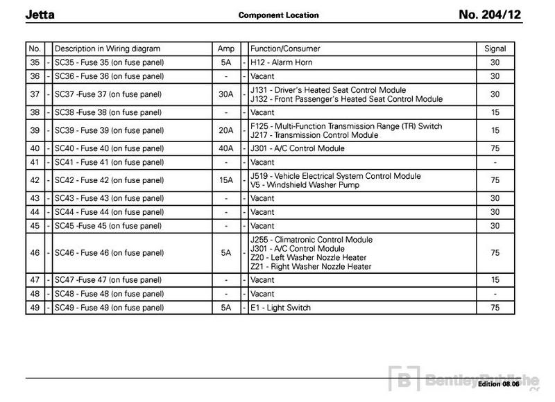 similiar 2013 volkswagen jetta fuse box diagram keywords for 2010 jetta fuse box diagram vw sharan fuse box diagram 2000 vw jetta fuse box diagram \u2022 free 2013 vw golf fuse box diagram at mifinder.co