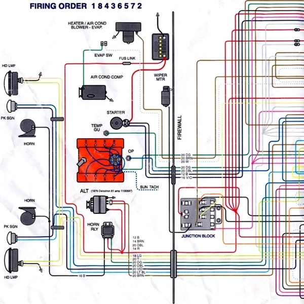 Similiar 57 Chevy Bel Air Wiring Diagram Keywords with 1957 Chevy Bel Air Fuse Box Location