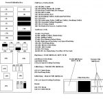 Similiar 96 Ford Taurus Fuse Box Diagram Keywords throughout Ford Taurus Fuse Box Diagram 2003