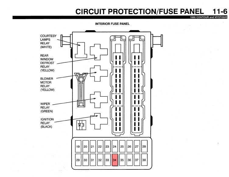 ford contour fuse diagram