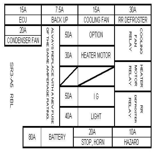Similiar Diagram Of The Interior Panel Honda Civic Keywords with 1993 Honda Del Sol Fuse Box Diagram