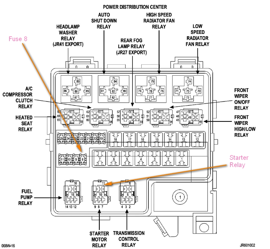 545rfesolenoidblock besides T0344354 Assy besides 372200 Transfer Case Replacement likewise 61csl Dodge Ram2500 95 Dodge Ram Cummins Turbo 2500 Ran Gas furthermore Dodge Ram Fuse Diagram. on dodge dakota parts diagram