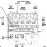Similiar Dodge Stratus Fuse Box Diagram Keywords with regard to 2004 Dodge Stratus Fuse Box