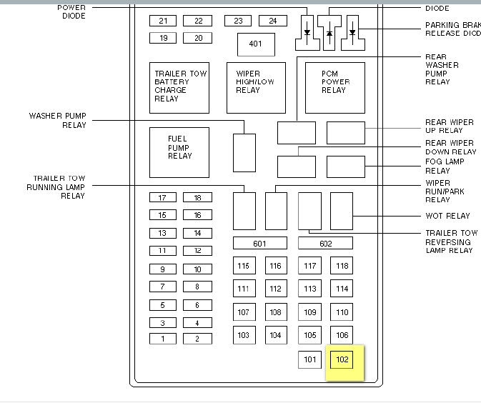 fuse box for 2000 ford expedition | fuse box and wiring ... tr 2007 ford expedition fuse box diagram