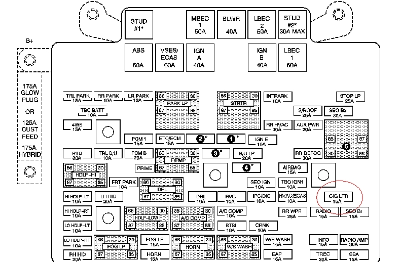 2005 chevy silverado 1500 fuse box diagram fuse box and 2001 expedition fuse box diagram