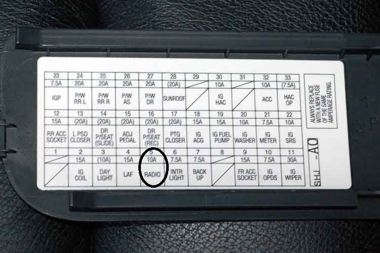 honda odyssey fuse box | fuse box and wiring diagram 2000 honda odyssey fuse box diagram