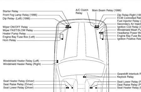 similiar jaguar xj6 starter location keywords inside 1994 jaguar xj6 fuse box diagram similiar jaguar xj6 starter location keywords inside 1994 jaguar 1996 jaguar xj6 fuse box diagram at bayanpartner.co