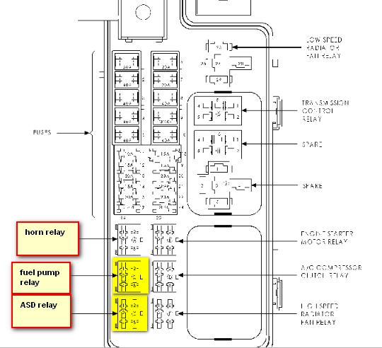 Similiar Pt Cruiser Fuse Panel Diagram Keywords intended for 06 Pt Cruiser Fuse Box