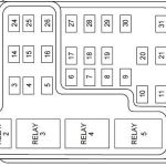 Solved: 09@1998 Ford F150 Fuse Box Diagram - Fixya within 1998 Ford F150 Fuse Box