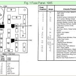 Solved: 1995 Ford F150 Xlt Fuse Box Diagram - Fixya with regard to 1995 F150 Fuse Box Diagram