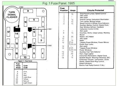 Solved: Diagram For Ford F 150 2005 Fuse Box. - Fixya throughout Fuse Box Diagram 2005 Ford F150