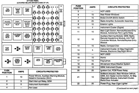 Solved: Diagram Of Fuse Box For 1996 Ford Windstar - Fixya inside 1996 Ford Windstar Fuse Box Diagram